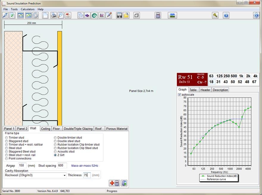 Sound Insulation Prediction